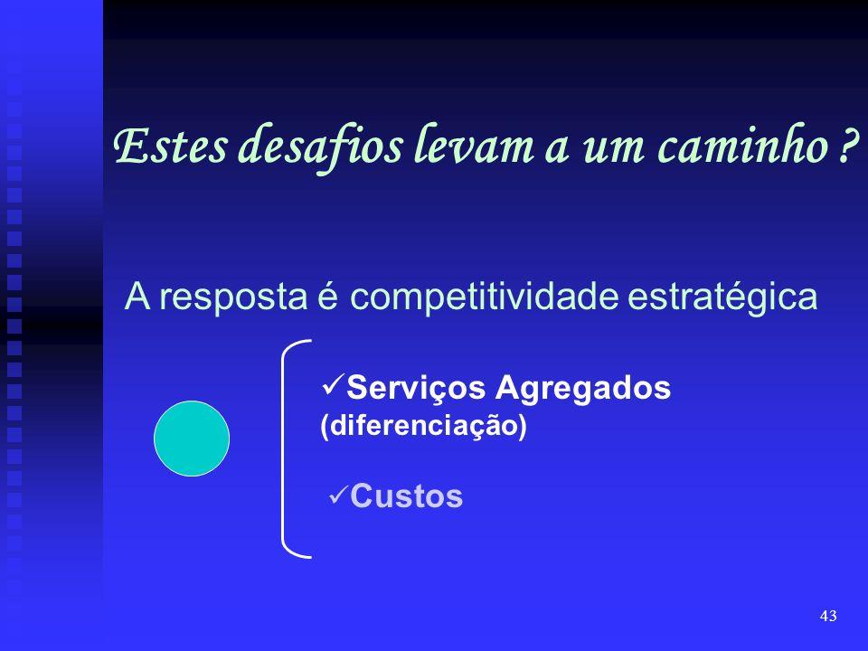 42 Explosão do serviço ao cliente Compressão do tempo Globalização da indústria Integração organizacional Desafios para a competitividade