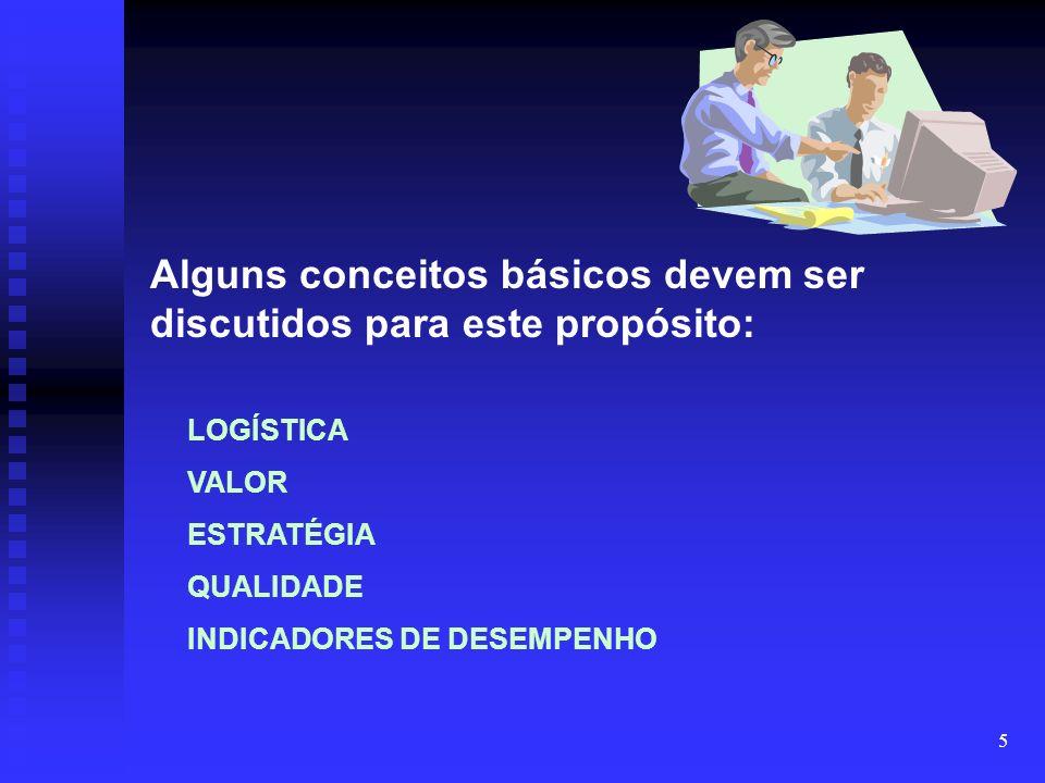 5 Alguns conceitos básicos devem ser discutidos para este propósito: LOGÍSTICA VALOR ESTRATÉGIA QUALIDADE INDICADORES DE DESEMPENHO