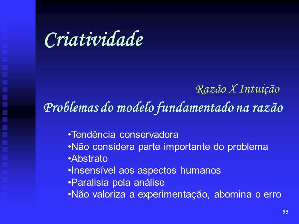 54 Criatividade Dimensões organizacionais da criatividade 1. Estrutura organizacional 2. Clima organizacional 3. Estilo gerencial 4. Mecanismos para r