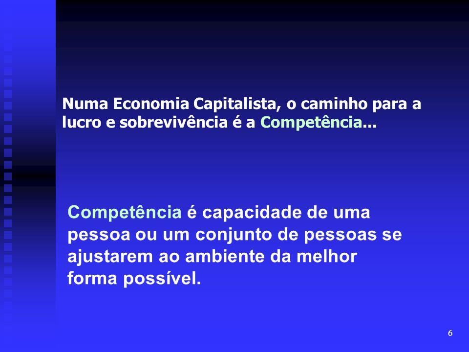 6 Numa Economia Capitalista, o caminho para a lucro e sobrevivência é a Competência...