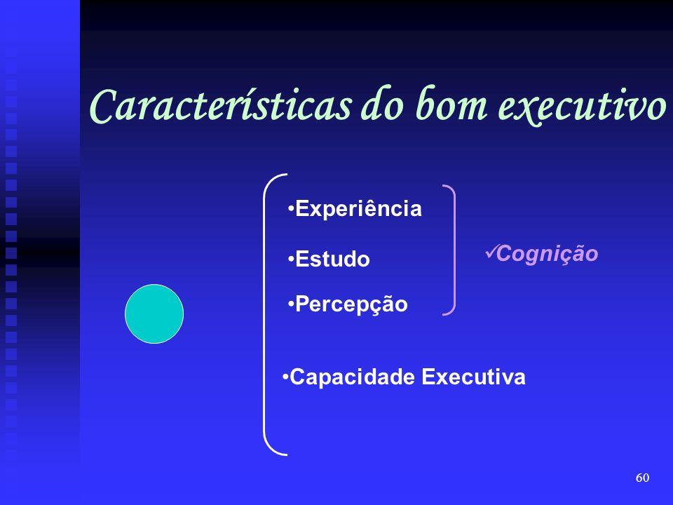 59 Qualquer modelo normativo para definição do perfil do profissional de logística constitui um sério desafio em função de: Ideologias Contextos Ambie
