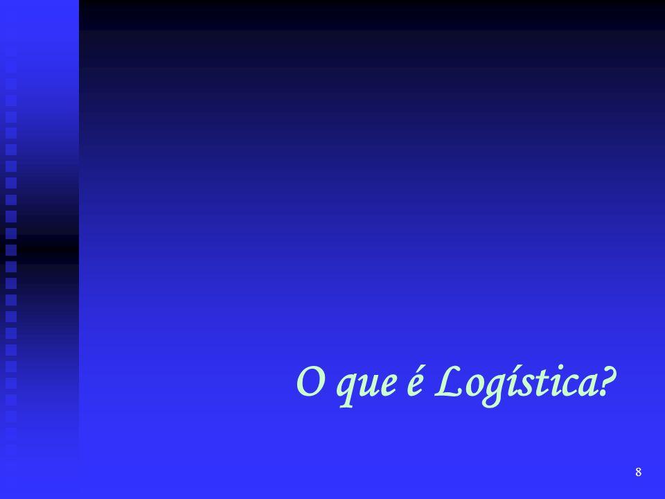 8 O que é Logística?