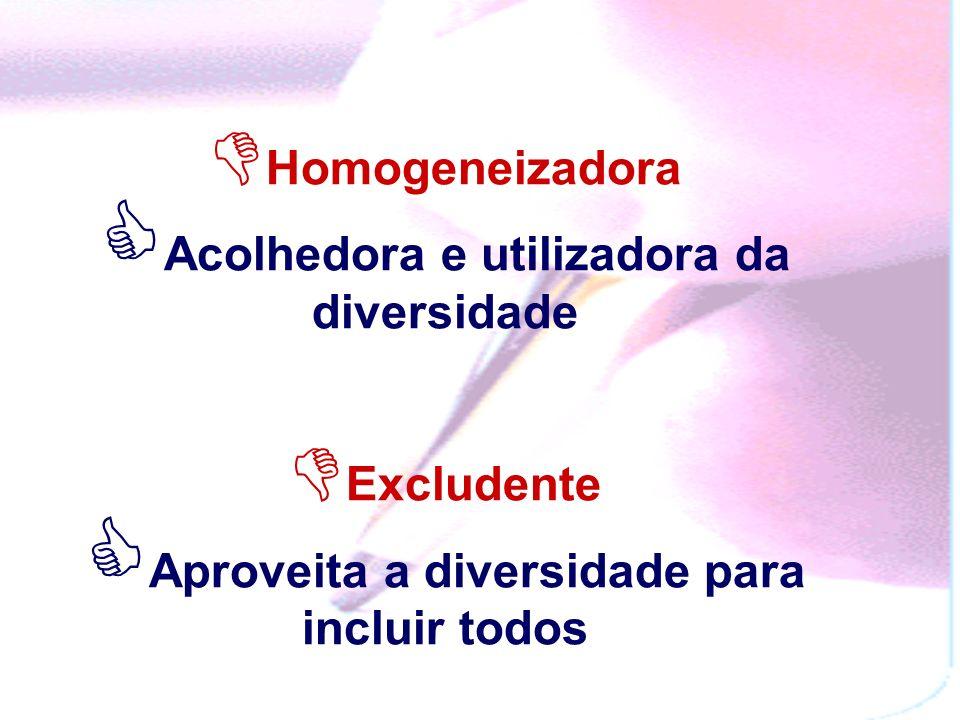 Homogeneizadora Acolhedora e utilizadora da diversidade Excludente Aproveita a diversidade para incluir todos