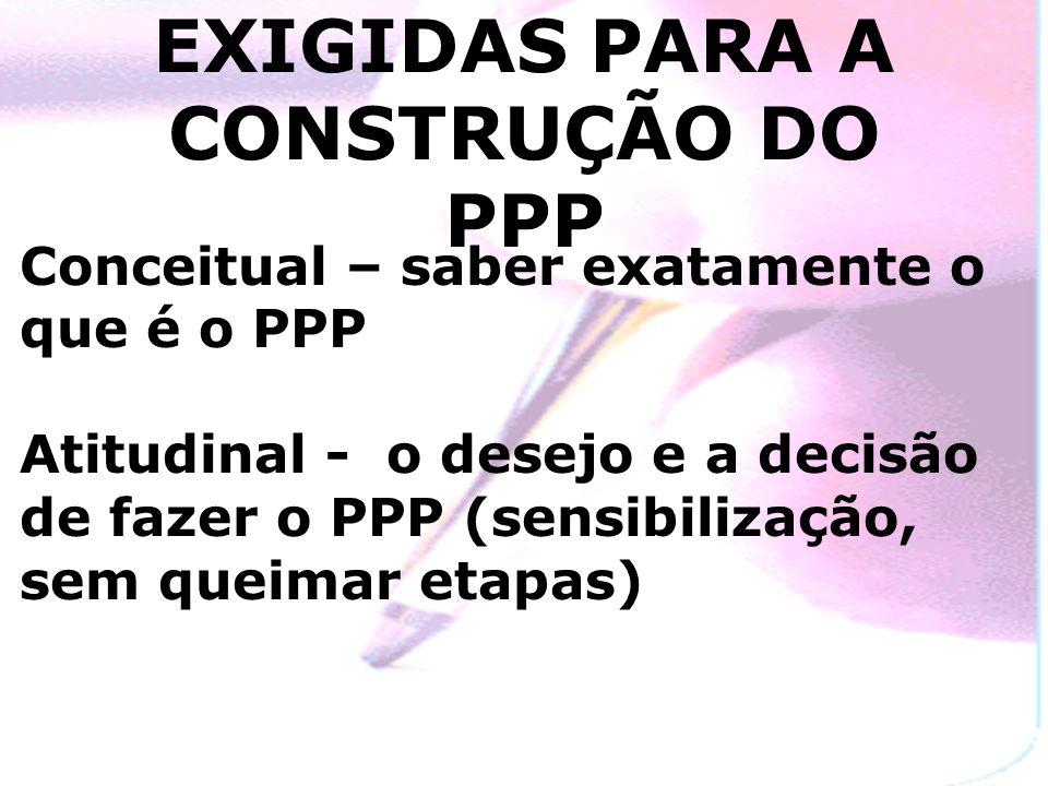 COMPETÊNCIAS EXIGIDAS PARA A CONSTRUÇÃO DO PPP Conceitual – saber exatamente o que é o PPP Atitudinal - o desejo e a decisão de fazer o PPP (sensibilização, sem queimar etapas)