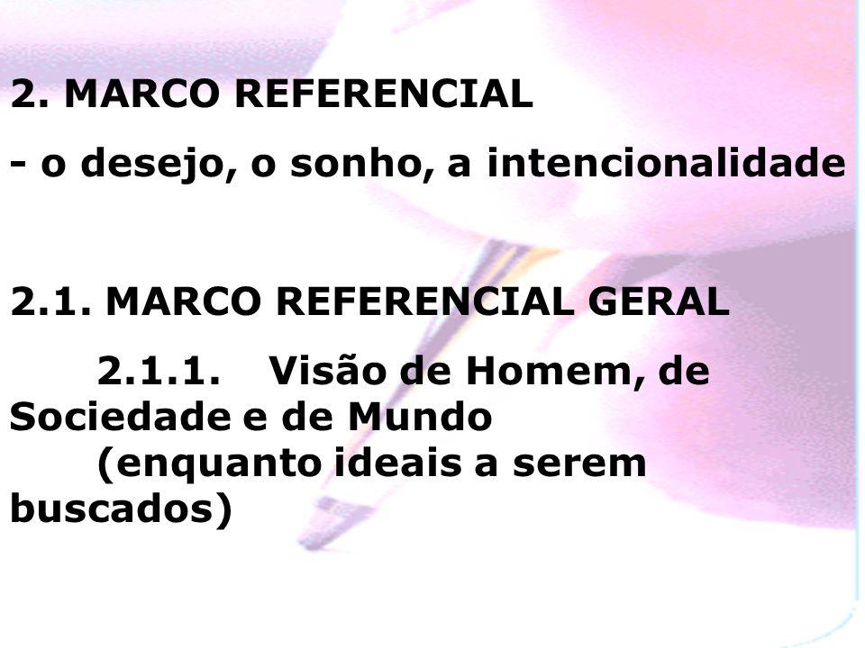 2.MARCO REFERENCIAL - o desejo, o sonho, a intencionalidade 2.1.