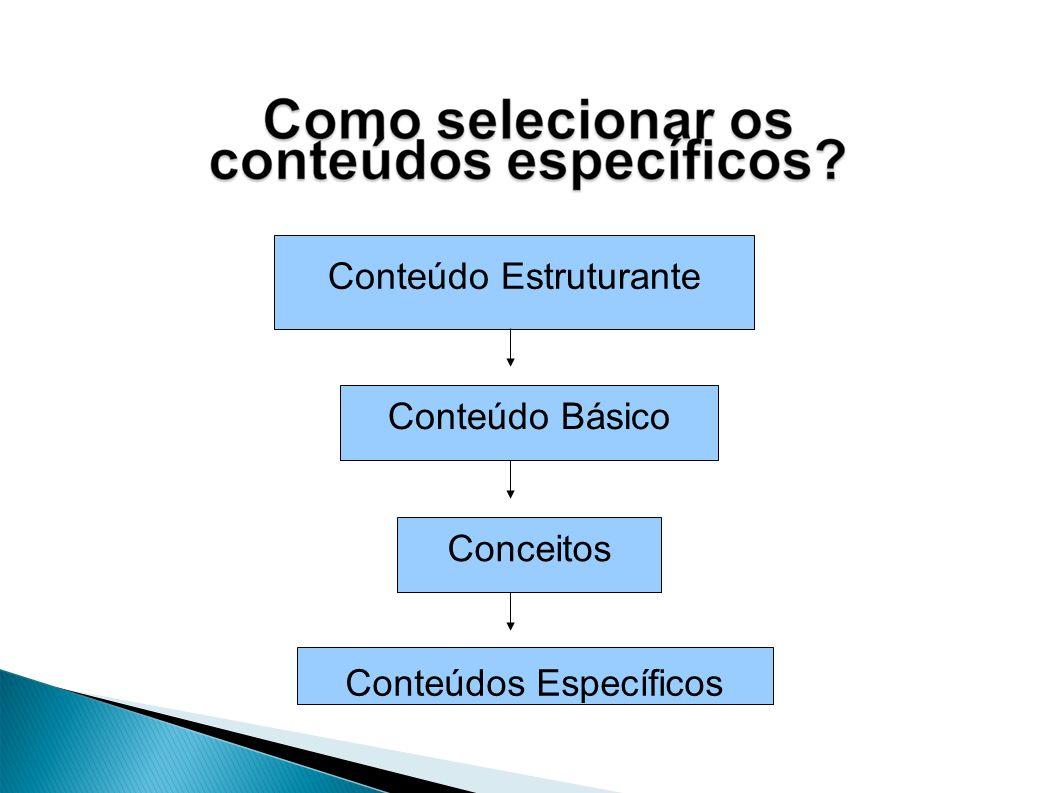 Conteúdo Estruturante Conteúdo Básico Conceitos Conteúdos Específicos