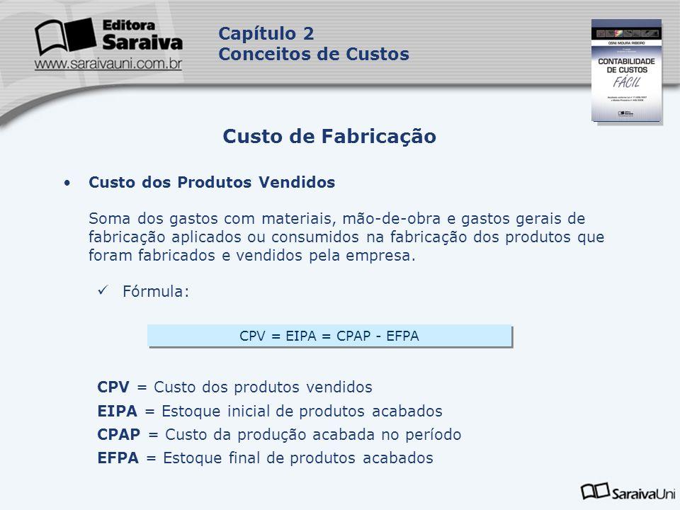 Capa da Obra Capítulo 2 Conceitos de Custos Custo dos Produtos Vendidos Soma dos gastos com materiais, mão-de-obra e gastos gerais de fabricação aplic