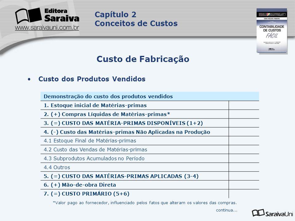 Capa da Obra Capítulo 2 Conceitos de Custos Custo dos Produtos Vendidos Custo de Fabricação Demonstração do custo dos produtos vendidos 1. Estoque ini