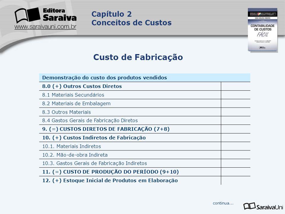 Capa da Obra Capítulo 2 Conceitos de Custos Custo de Fabricação Demonstração do custo dos produtos vendidos 8.0 (+) Outros Custos Diretos 8.1 Materiai