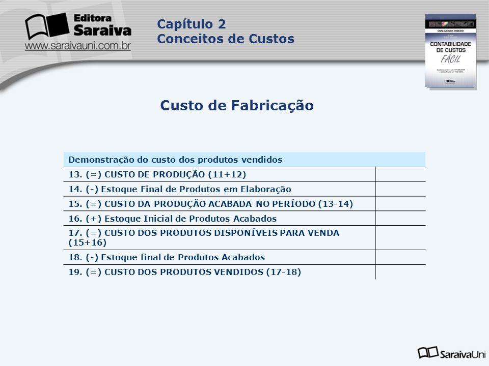 Capa da Obra Capítulo 2 Conceitos de Custos Custo de Fabricação Demonstração do custo dos produtos vendidos 13. (=) CUSTO DE PRODUÇÃO (11+12) 14. (-)