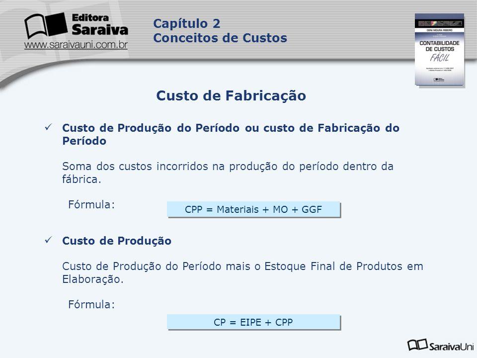 Capa da Obra Capítulo 2 Conceitos de Custos Custo de Produção do Período ou custo de Fabricação do Período Soma dos custos incorridos na produção do p
