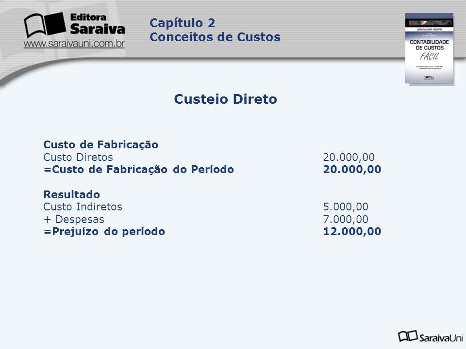 Capa da Obra Capítulo 2 Conceitos de Custos Custo de Fabricação Custo Diretos20.000,00 =Custo de Fabricação do Período20.000,00 Resultado Custo Indire
