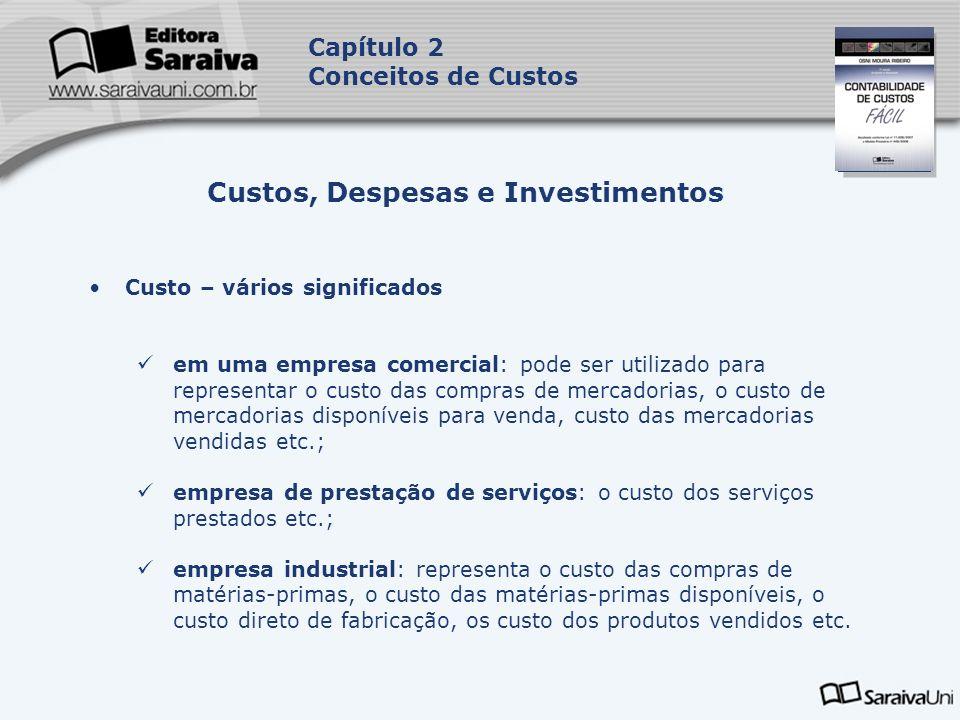 Capa da Obra Capítulo 2 Conceitos de Custos Custo – vários significados em uma empresa comercial: pode ser utilizado para representar o custo das comp
