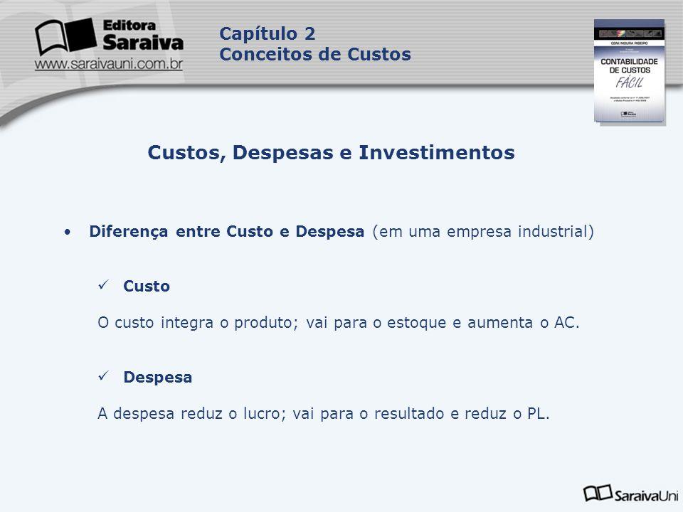 Capa da Obra Capítulo 2 Conceitos de Custos Diferença entre Custo e Despesa (em uma empresa industrial) Custo O custo integra o produto; vai para o es