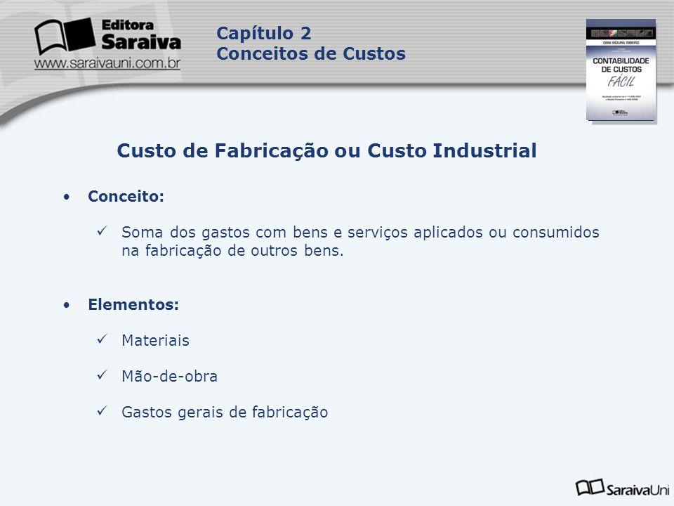 Capa da Obra Capítulo 2 Conceitos de Custos Materiais: objetos utilizados no processo de fabricação, podendo ou não entrar na composição do produto.