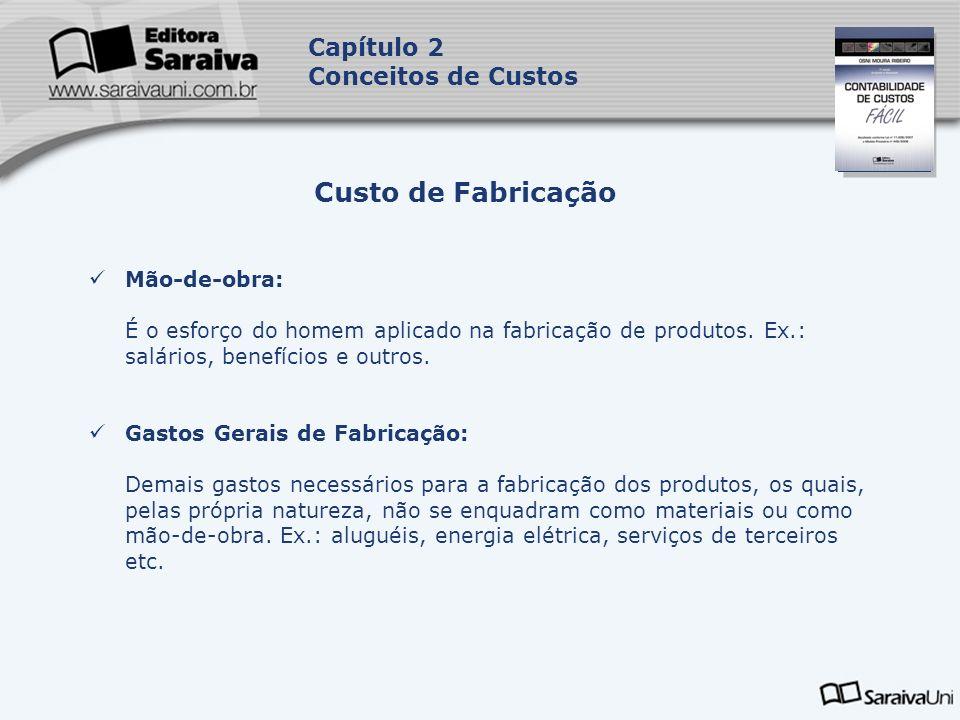 Capa da Obra Capítulo 2 Conceitos de Custos Mão-de-obra: É o esforço do homem aplicado na fabricação de produtos. Ex.: salários, benefícios e outros.