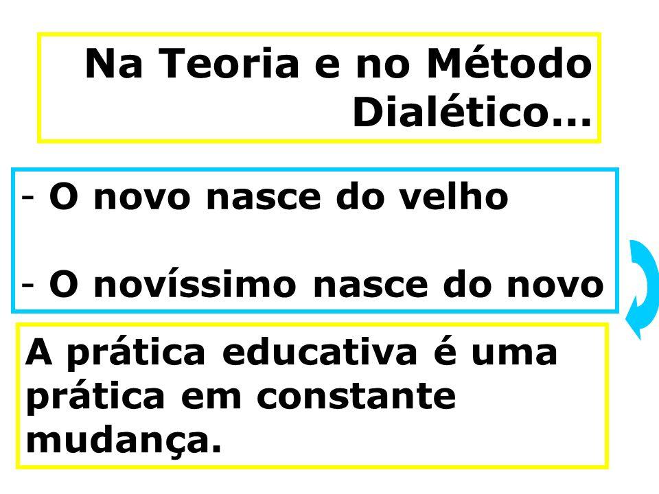 Na Teoria e no Método Dialético... - O novo nasce do velho - O novíssimo nasce do novo A prática educativa é uma prática em constante mudança.