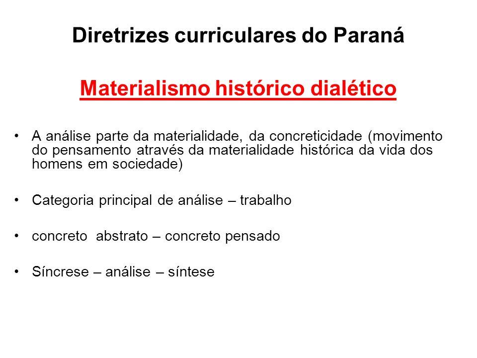 Diretrizes curriculares do Paraná Materialismo histórico dialético A análise parte da materialidade, da concreticidade (movimento do pensamento atravé