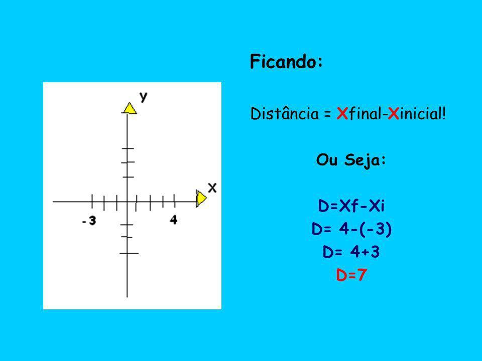 Ficando: Distância = Xfinal-Xinicial! Ou Seja: D=Xf-Xi D= 4-(-3) D= 4+3 D=7