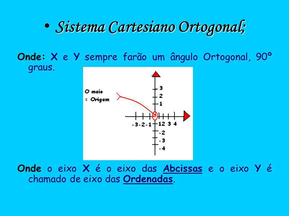Sistema Cartesiano Ortogonal; Onde: X e Y sempre farão um ângulo Ortogonal, 90º graus. Onde o eixo X é o eixo das Abcissas e o eixo Y é chamado de eix