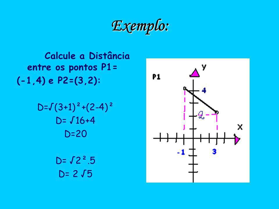 Exemplo: Calcule a Distância entre os pontos P1= (-1,4) e P2=(3,2): D=(3+1)²+(2-4)² D= 16+4 D=20 D= 2².5 D= 2 5