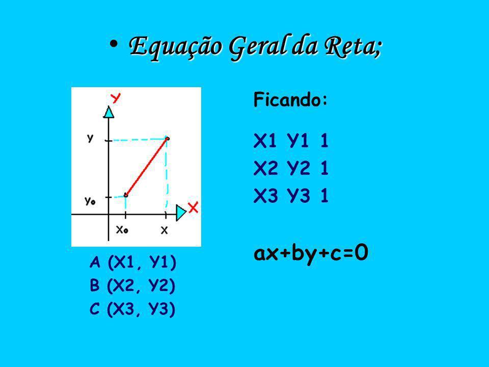 Equação Geral da Reta; A (X1, Y1) B (X2, Y2) C (X3, Y3) Ficando: X1 Y1 1 X2 Y2 1 X3 Y3 1 ax+by+c=0
