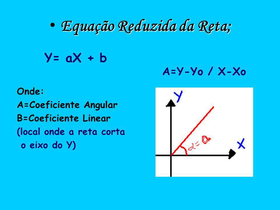 Equação Reduzida da Reta; Y= aX + b Onde: A=Coeficiente Angular B=Coeficiente Linear (local onde a reta corta o eixo do Y) A=Y-Yo / X-Xo