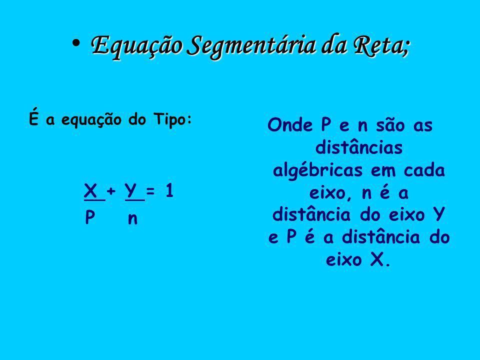 Equação Segmentária da Reta; É a equação do Tipo: X + Y = 1 P n Onde P e n são as distâncias algébricas em cada eixo, n é a distância do eixo Y e P é