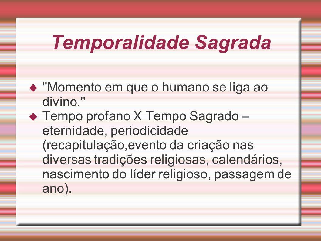 Temporalidade Sagrada ''Momento em que o humano se liga ao divino.'' Tempo profano X Tempo Sagrado – eternidade, periodicidade (recapitulação,evento d