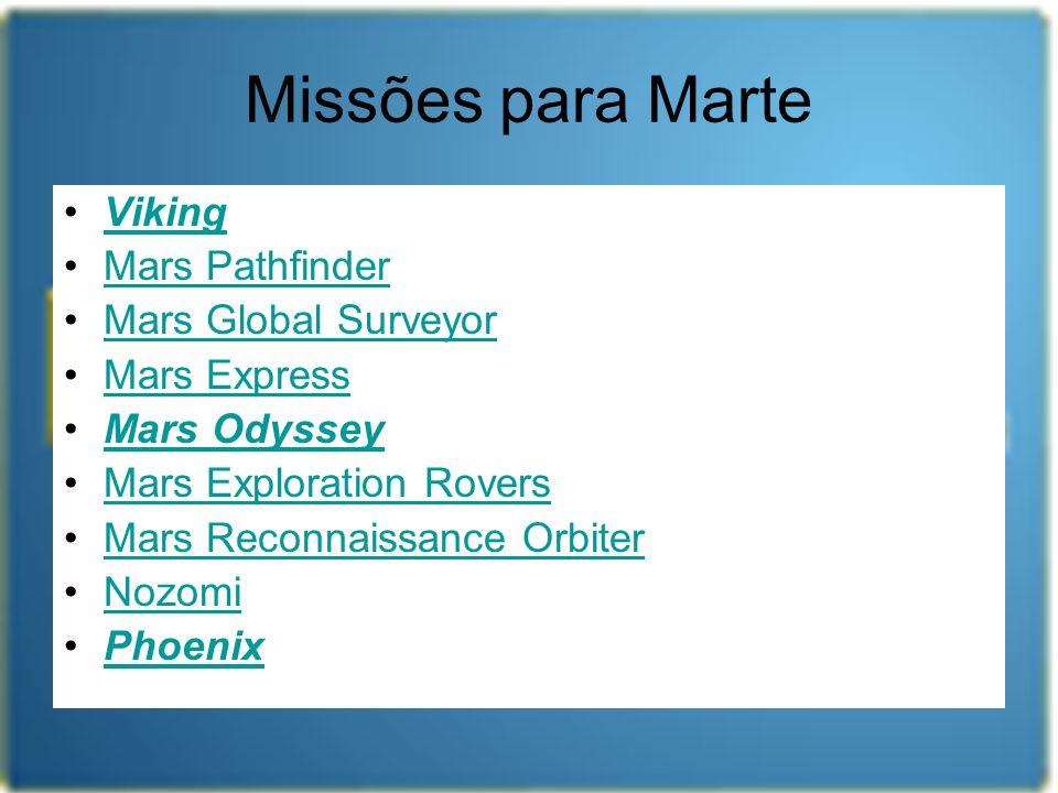 Missões para Marte Viking Mars Pathfinder Mars Global Surveyor Mars Express Mars Odyssey Mars Exploration Rovers Mars Reconnaissance Orbiter Nozomi Ph