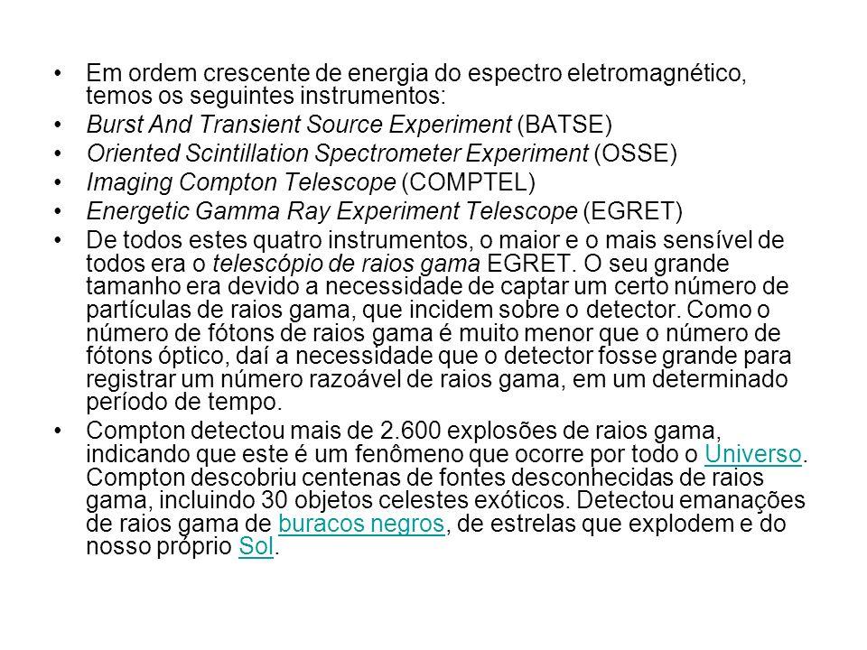 Em ordem crescente de energia do espectro eletromagnético, temos os seguintes instrumentos: Burst And Transient Source Experiment (BATSE) Oriented Sci