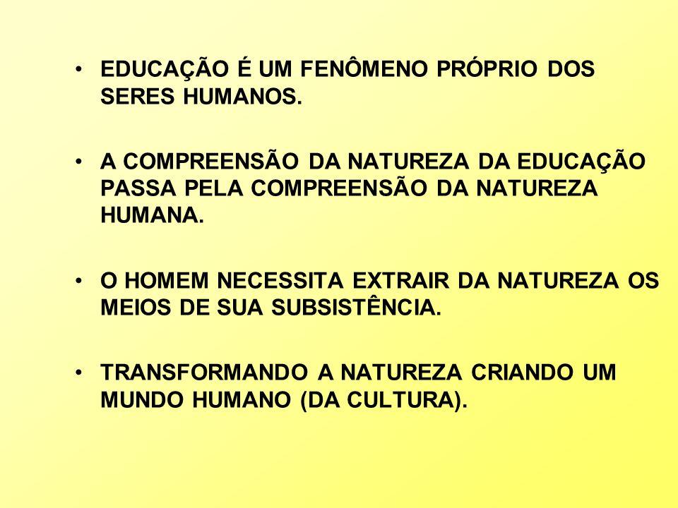 EDUCAÇÃO É UM FENÔMENO PRÓPRIO DOS SERES HUMANOS. A COMPREENSÃO DA NATUREZA DA EDUCAÇÃO PASSA PELA COMPREENSÃO DA NATUREZA HUMANA. O HOMEM NECESSITA E