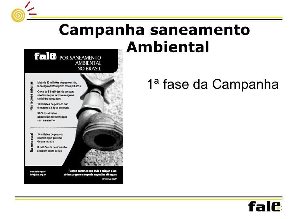 Campanha saneamento Ambiental Na última década, cerca de 700 mil internações hospitalares ao ano foram causadas por doenças relacionadas à falta ou inadequação de saneamento; Somente em 2005 foram mais de 900 mil pessoas internadas; Todos os dias morrem 130 pessoas vítimas da falta de saneamento no Brasil,segundo dados da FGV.