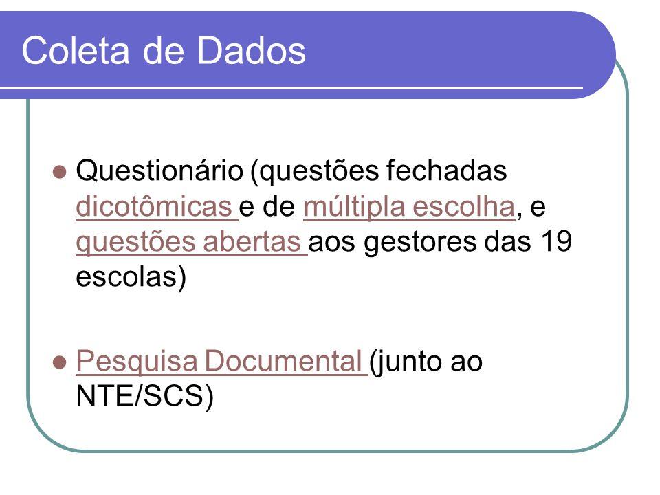 Coleta de Dados Questionário (questões fechadas dicotômicas e de múltipla escolha, e questões abertas aos gestores das 19 escolas) dicotômicas múltipl