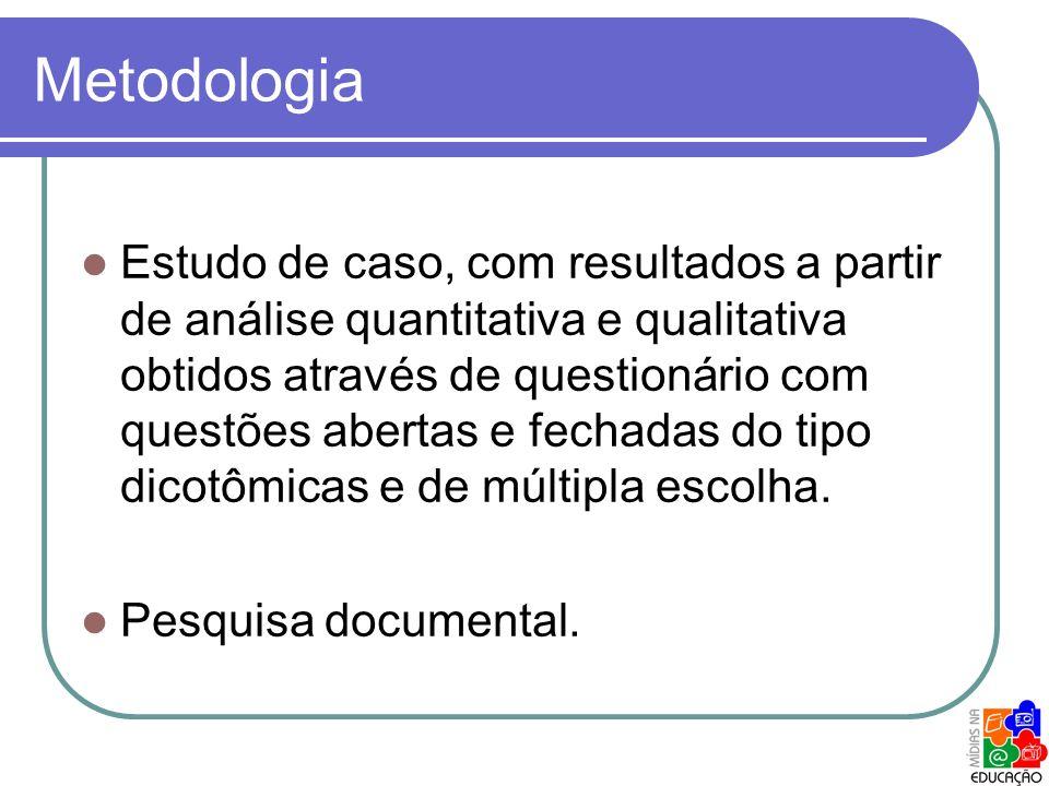 Metodologia Estudo de caso, com resultados a partir de análise quantitativa e qualitativa obtidos através de questionário com questões abertas e fecha