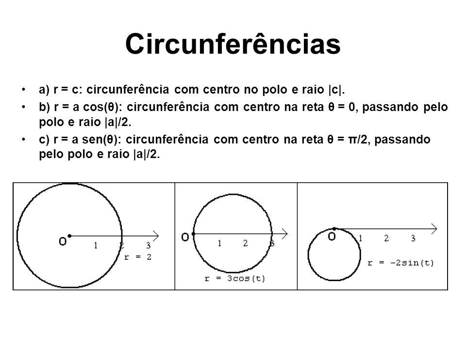 Retas a) θ = a: reta passando pelo pólo b) r sen(θ) = a: reta paralela ao eixo polar, r=a/ sen(θ) c) r cos(θ) = a: reta perpendicular à reta que contém o eixo polar, r=a/ cos(θ)