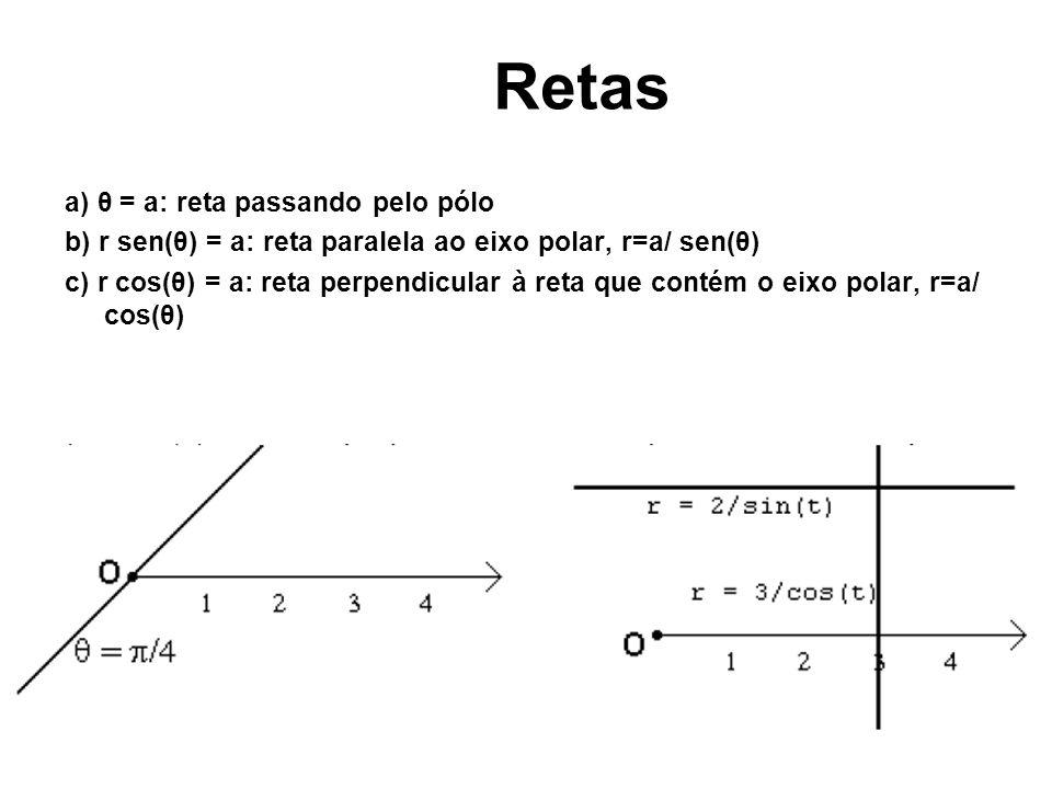 Retas a) θ = a: reta passando pelo pólo b) r sen(θ) = a: reta paralela ao eixo polar, r=a/ sen(θ) c) r cos(θ) = a: reta perpendicular à reta que conté