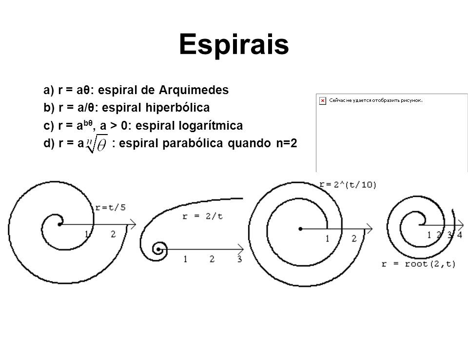 Espirais a) r = aθ: espiral de Arquimedes b) r = a/θ: espiral hiperbólica c) r = a bθ, a > 0: espiral logarítmica d) r = a : espiral parabólica quando