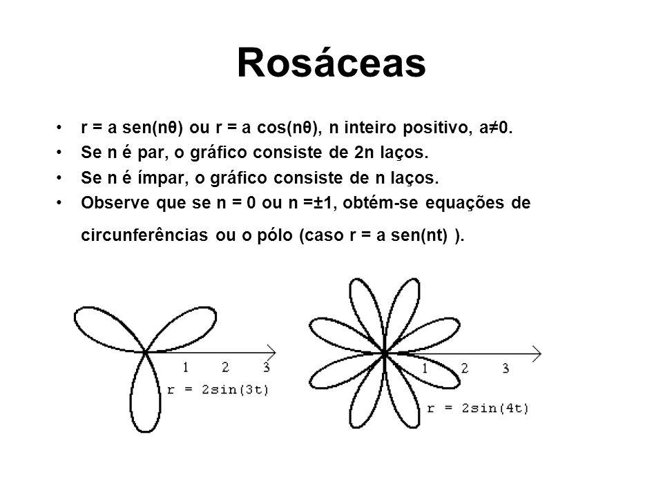 Rosáceas r = a sen(nθ) ou r = a cos(nθ), n inteiro positivo, a0. Se n é par, o gráfico consiste de 2n laços. Se n é ímpar, o gráfico consiste de n laç