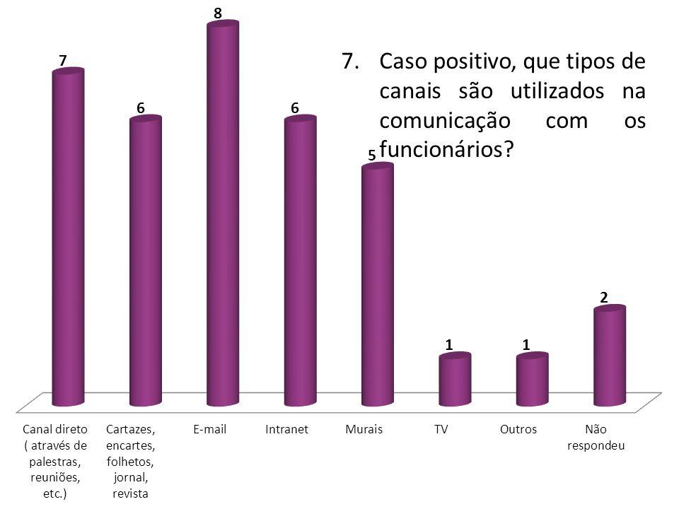 7.Caso positivo, que tipos de canais são utilizados na comunicação com os funcionários?
