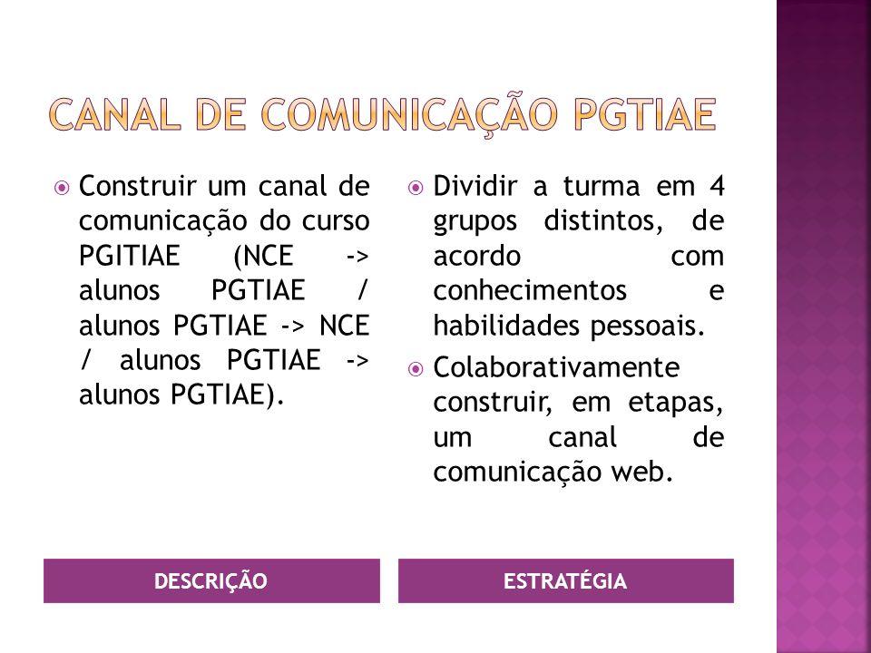 DESCRIÇÃOESTRATÉGIA Construir um canal de comunicação do curso PGITIAE (NCE -> alunos PGTIAE / alunos PGTIAE -> NCE / alunos PGTIAE -> alunos PGTIAE).