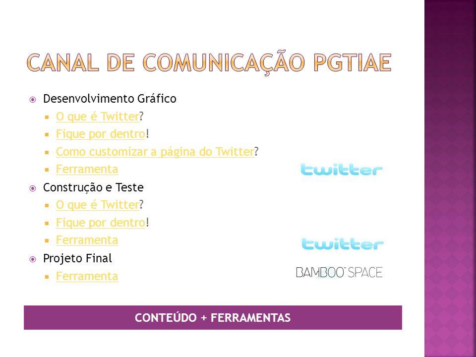 CONTEÚDO + FERRAMENTAS Desenvolvimento Gráfico O que é Twitter.