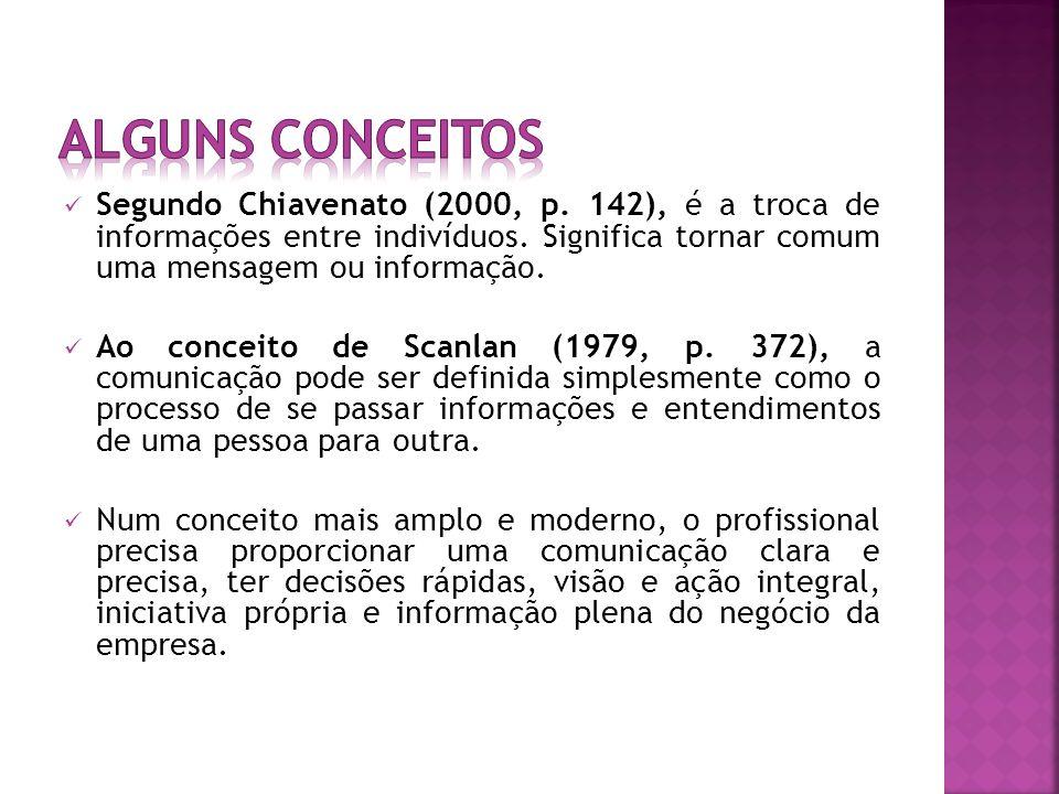 Segundo Chiavenato (2000, p.142), é a troca de informações entre indivíduos.