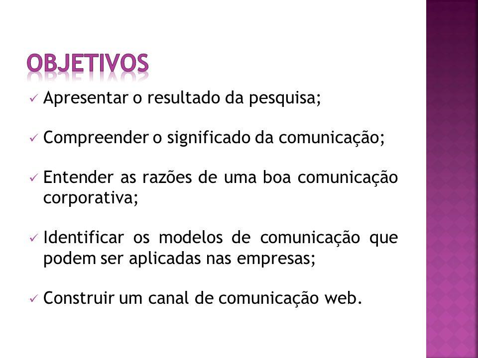Apresentar o resultado da pesquisa; Compreender o significado da comunicação; Entender as razões de uma boa comunicação corporativa; Identificar os modelos de comunicação que podem ser aplicadas nas empresas; Construir um canal de comunicação web.