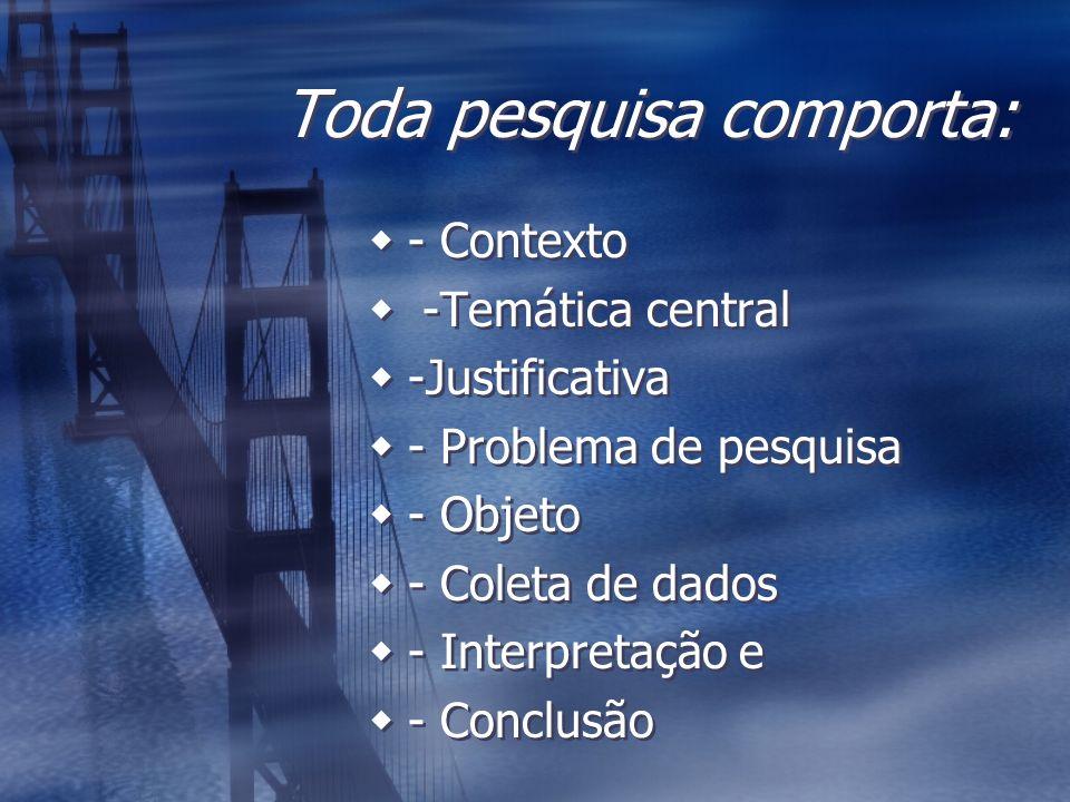 Toda pesquisa comporta: - Contexto -Temática central -Justificativa - Problema de pesquisa - Objeto - Coleta de dados - Interpretação e - Conclusão -