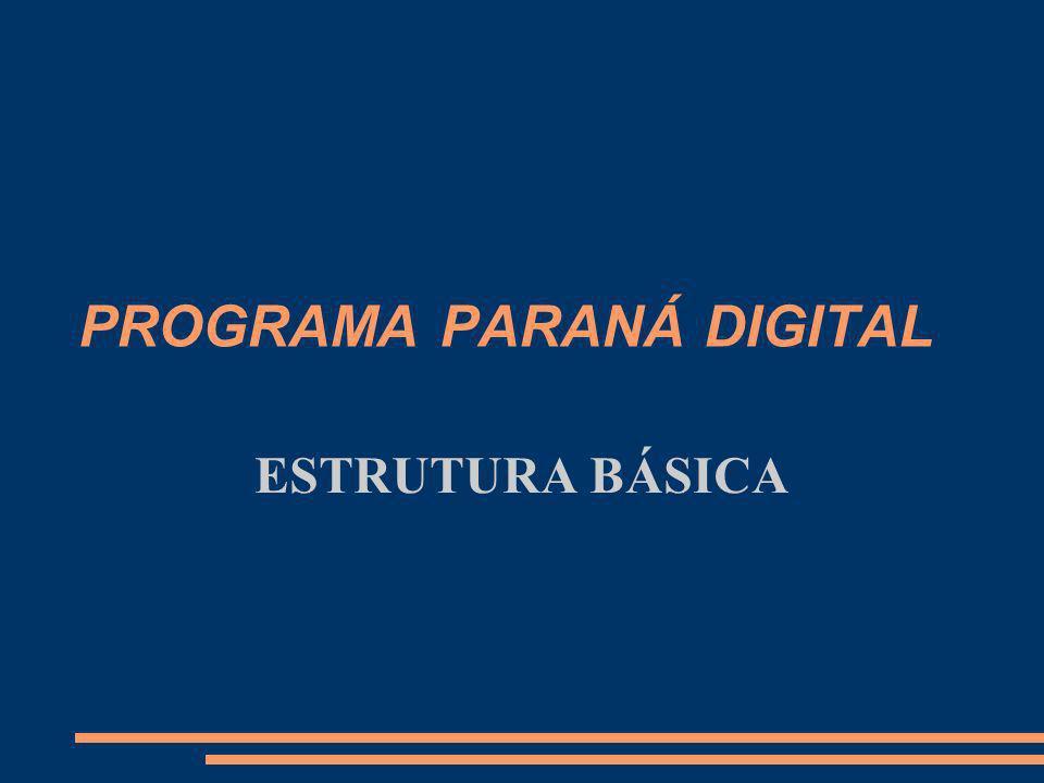 PROGRAMA PARANÁ DIGITAL ESTRUTURA BÁSICA