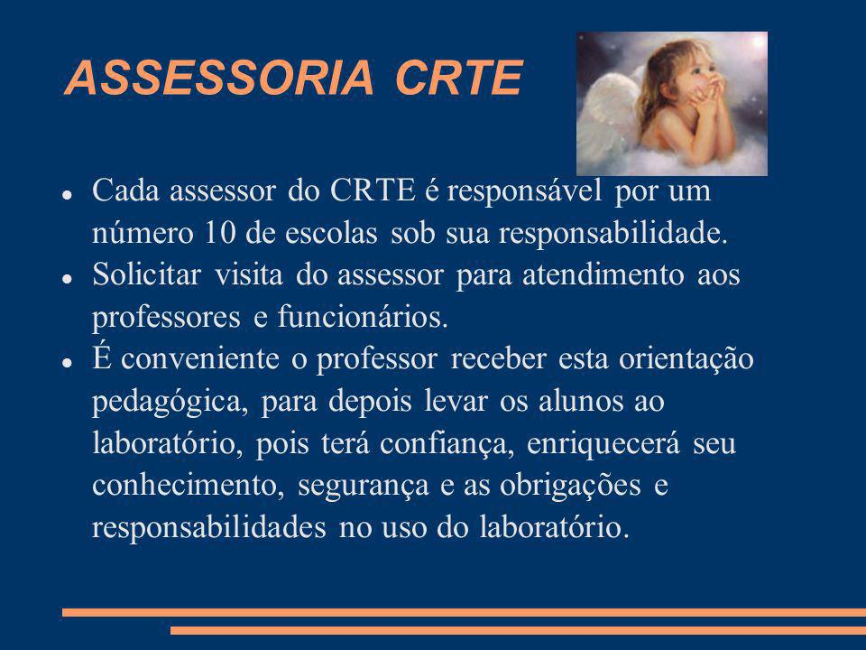 ASSESSORIA CRTE Cada assessor do CRTE é responsável por um número 10 de escolas sob sua responsabilidade. Solicitar visita do assessor para atendiment
