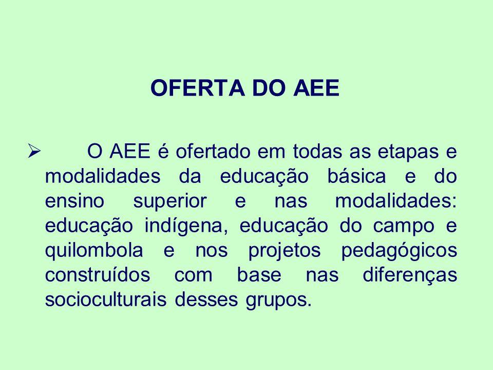 O AEE é organizado para suprir as necessidades de acesso ao conhecimento e à participação dos alunos com deficiência e dos demais que são público alvo da Educação Especial, nas escolas comuns.