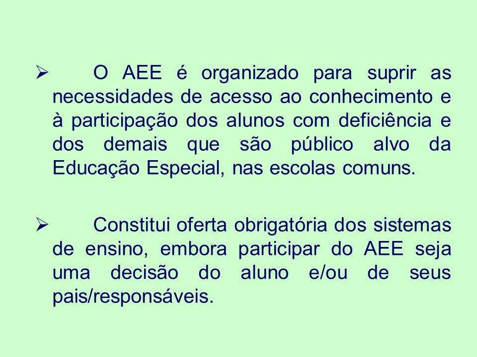 OFERTA DO AEE EM CENTROS DE AEE O AEE pode ser oferecido em centros de atendimento educacional especializado da rede pública ou particular, sem fins lucrativos.