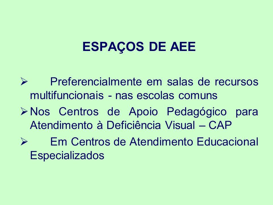 O QUE SE TRABALHA NO AEE Língua Brasileira de Sinais – LIBRAS.